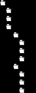 Estrutura de pastas para o ZendFramework
